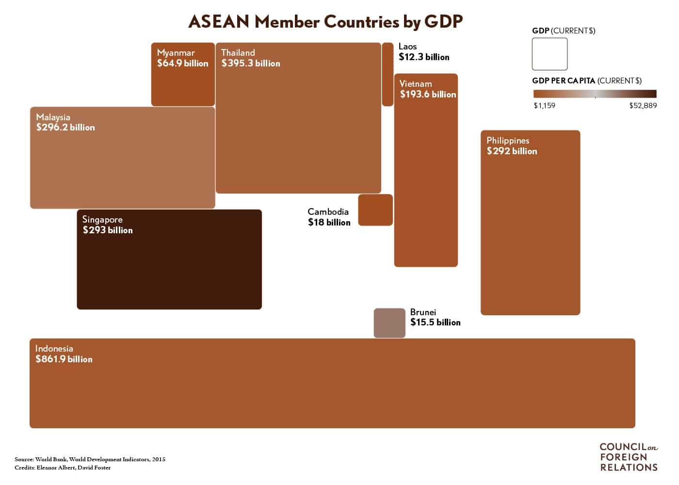 ASEAN Gross Domestic Product 2015