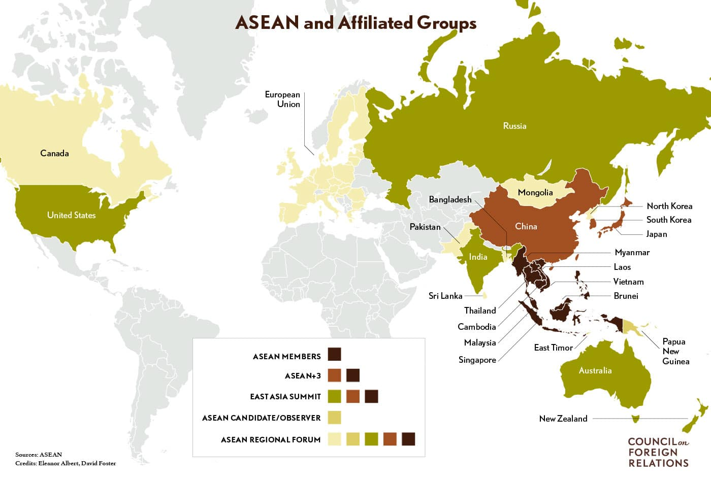 The Association of Southeast Nations Affiliated Groups