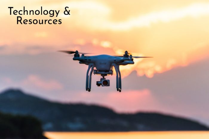 Holistic Security Workflow - Camera Drone Flying